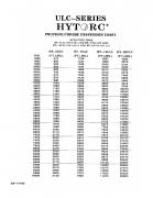 Ulc Hydraulic Torque Tool Torque Conversion Chart